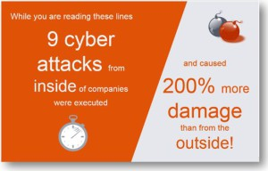 IAM suite: Stop Insider Cyber Attacks